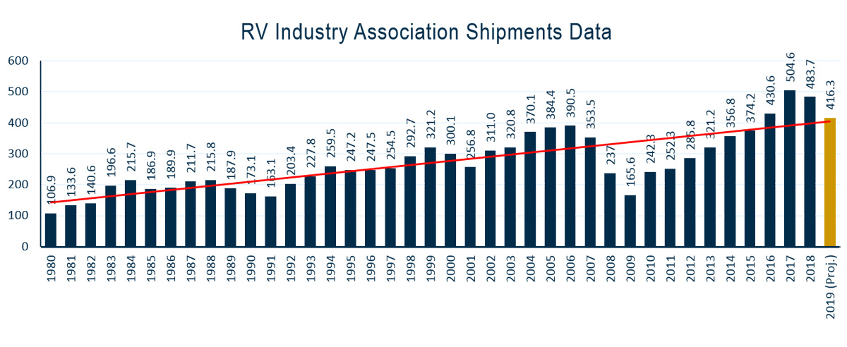 2018ShipmentData_s